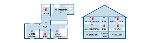 rauchmelder und brandmelder f r k che und camping co melder und gas heizung. Black Bedroom Furniture Sets. Home Design Ideas
